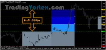 Fx Vortex Indicator - Buy Example - Take Profit