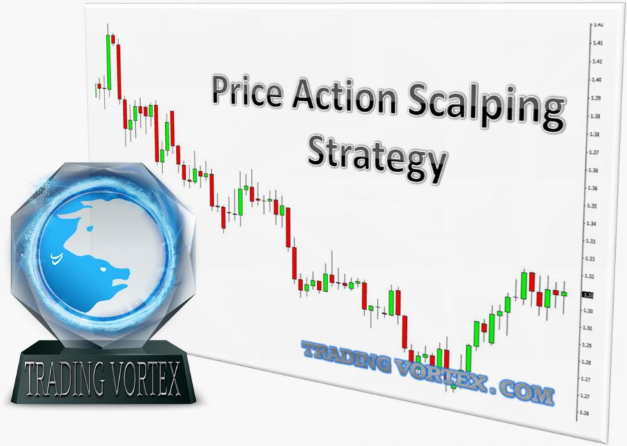 Scalping Strategy Using Price Action for Successful Trading