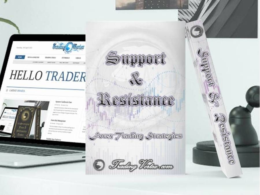 Support And Resistance Forex Trading Strategies